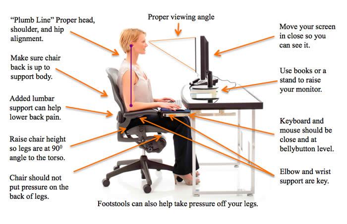 Office-Ergonomics